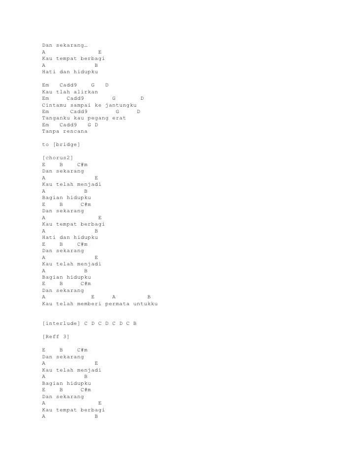 Lirik Lagu Sampai Tutup Usia : lirik, sampai, tutup, Chord, Kunci, Tanpa, Rencana, Python