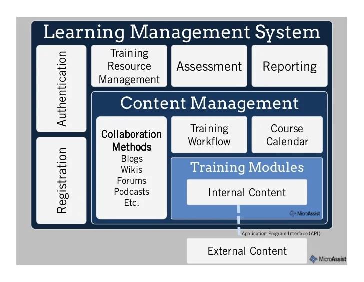 Database Security Training