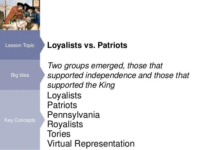 Loyalists Vs Patriots
