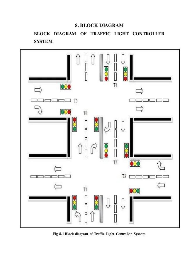 Plc Ladder Logic Program For 4 Junction Traffic Light
