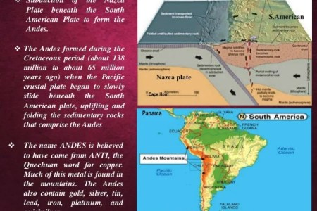 we hand picked all map of andes mountains in south america photos to ensure that they are high quality and free discover now our large variety of topics