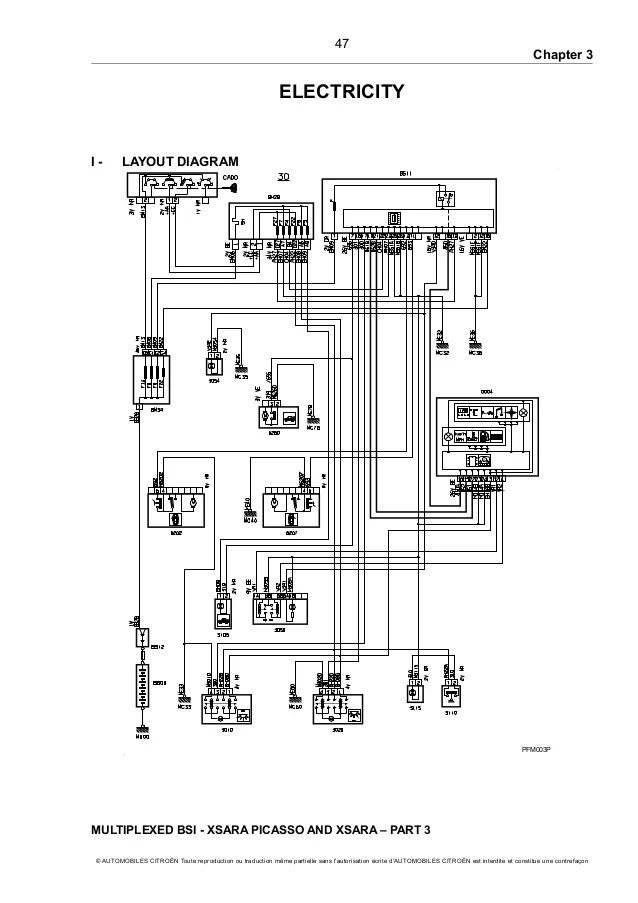 Citroen Berlingo Bsi Wiring Diagram  Somurich