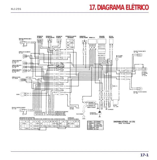 Manual de serviço xls125 diagrama