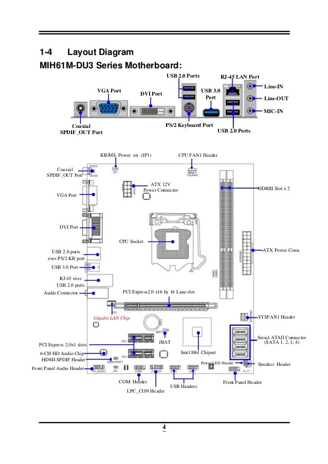generous front usb wiring diagram contemporary - electrical and | 903