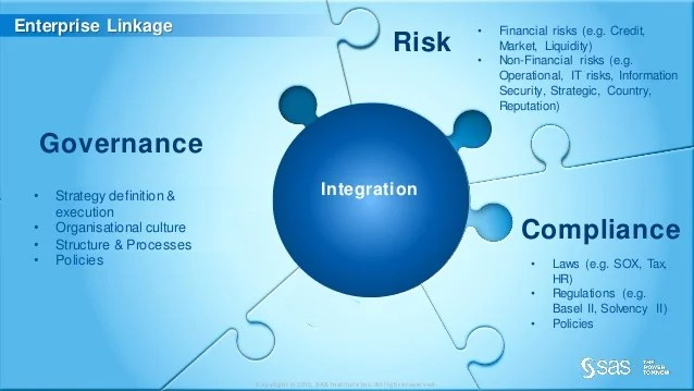 Operational Security Management