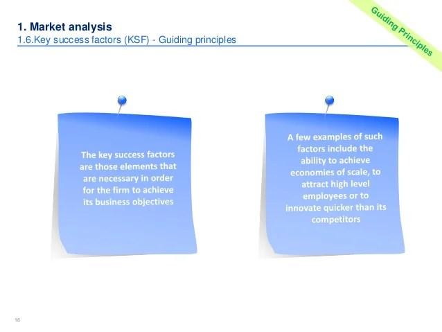 Market Assessment Template  sample industry analysis