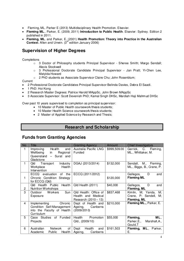 Resume for phd