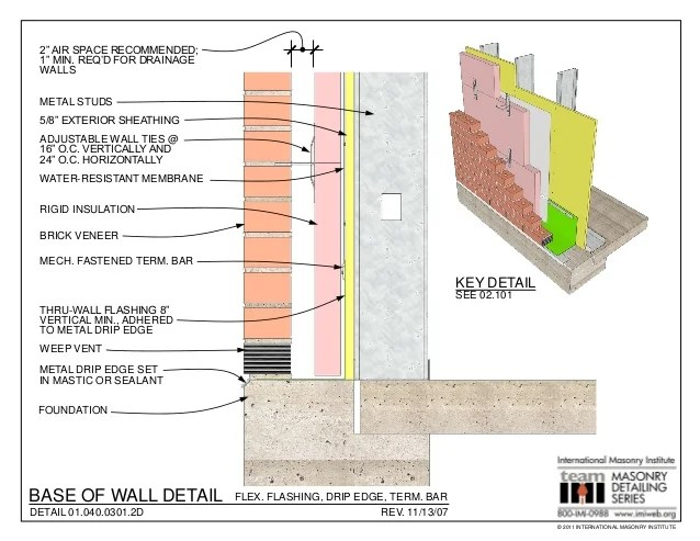 Image Result For R Value Of Drywall