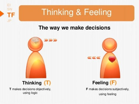 Image result for thinking over feeling
