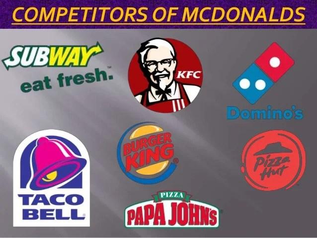 Leading Fast Food Restaurants