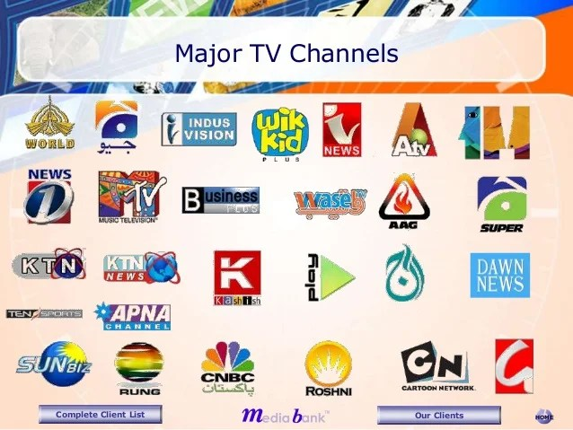 All Pakistani Channel Frequency List 2019 – Satellite Information
