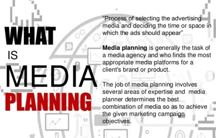 What is Media Planning
