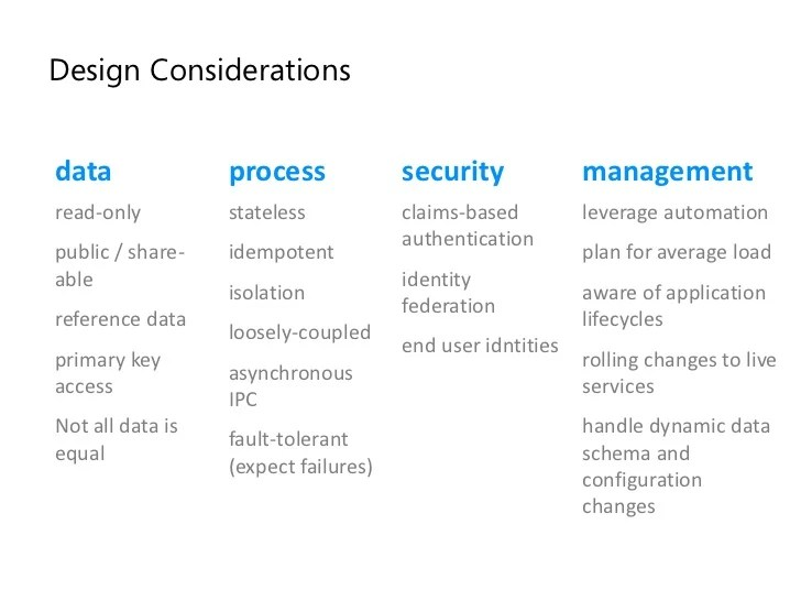 Data Security Considerations