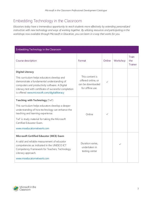 Microsoft Digital Literacy Certificate
