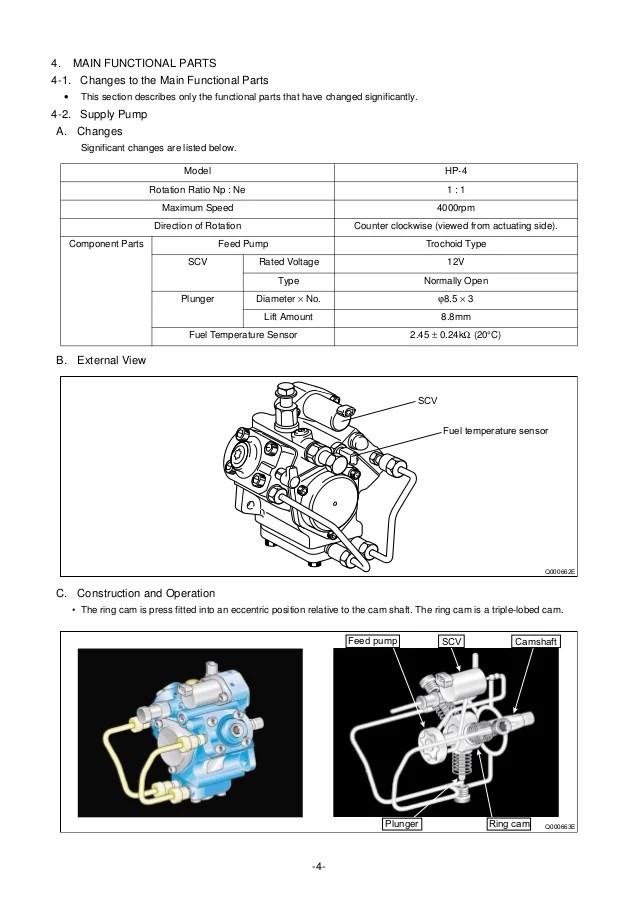 mitsubishi fuso truck wiring diagrams mitsubishi fuso oil
