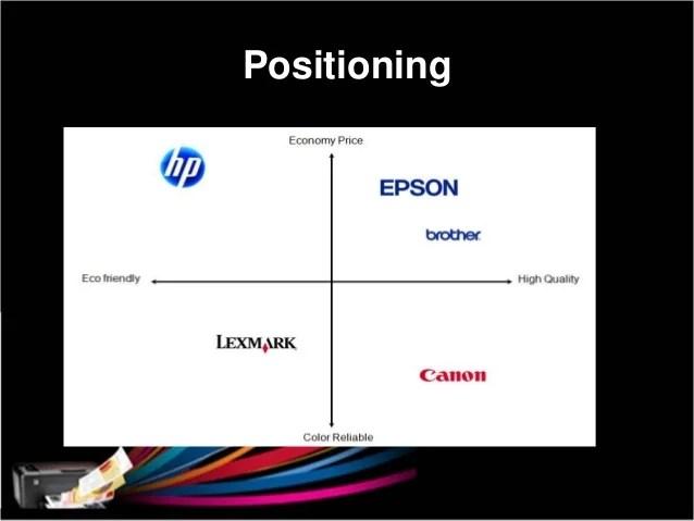 Hewlett Packard Marketing Campaign Hp