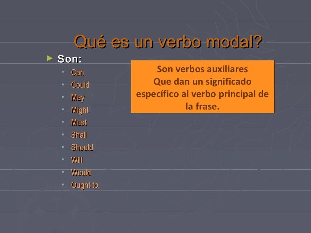 English Modal Verbs En Espanol