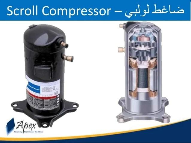 Indoor Air Conditioning Unit
