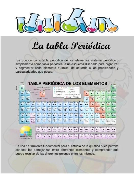 Historia de la tabla periodica los elementos pdf periodic modulo ica pdf urtaz Image collections