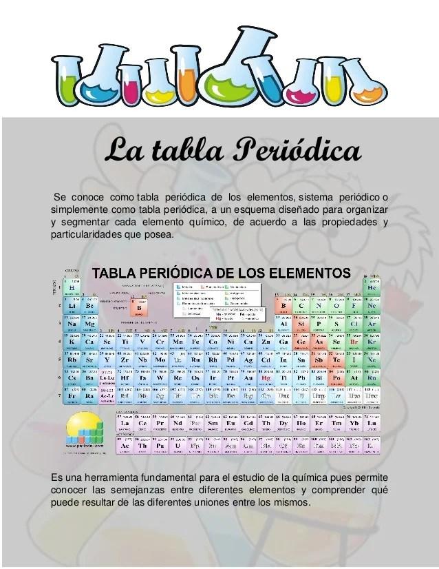 Historia sobre la tabla periodica pdf periodic diagrams science modulo ica pdf urtaz Images