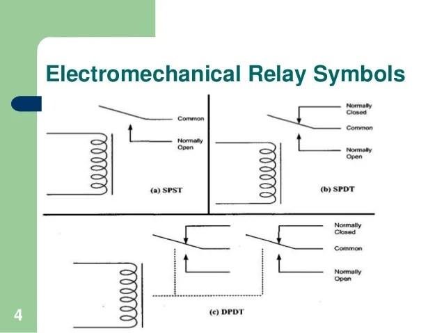 Motor Control Relay, Pwm, DC and Stepper Motors