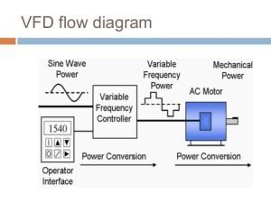Allen Bradley Motor Control Wiring Diagrams  impremedia