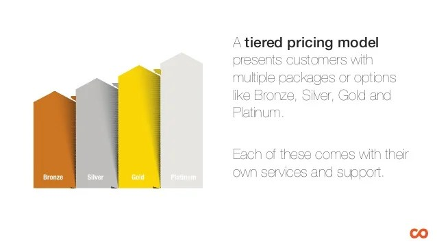 Quick Start Guide To Pricing And Packaging Managed It Services