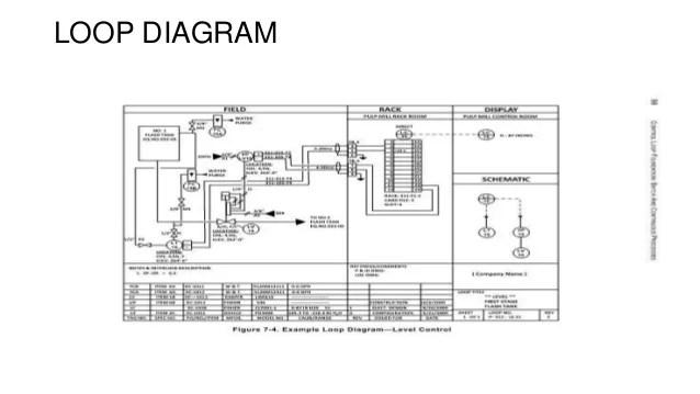 Loop Wiring Diagram Instrumentation Pdf  Somurich