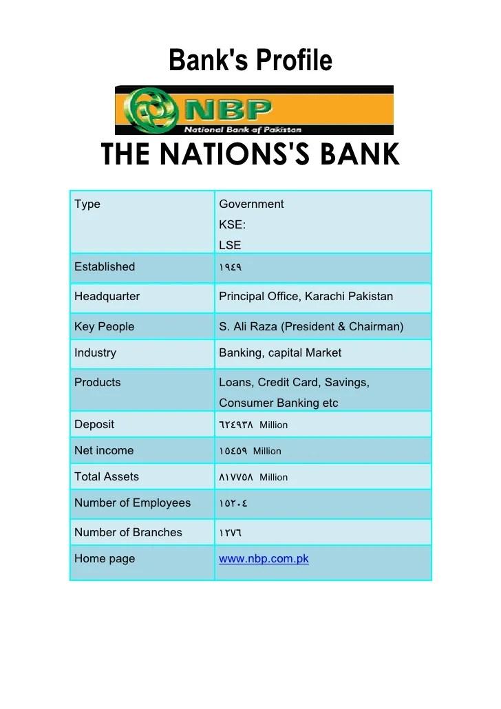 Key Bank Personal Loans