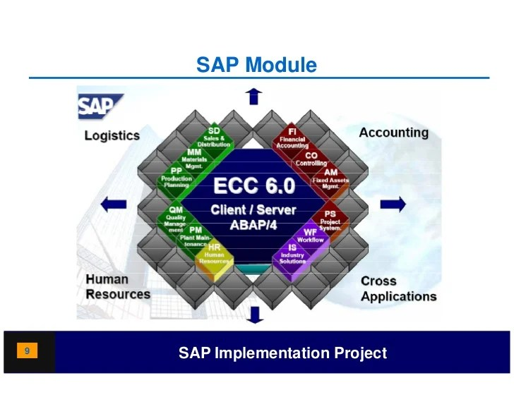 Sap Overview pdf