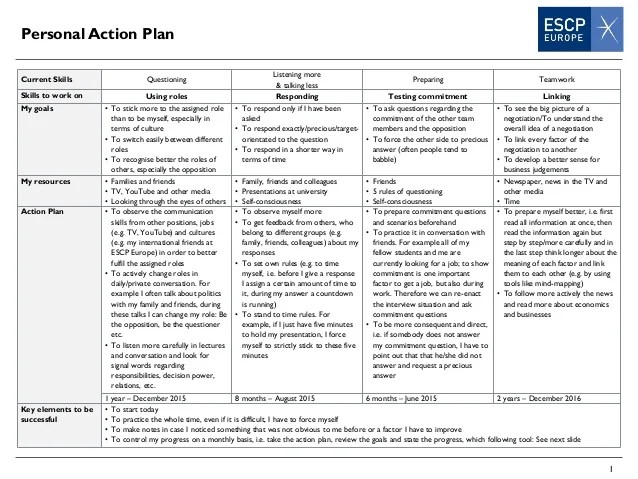 Personal Action Plan With Monitoring Tool