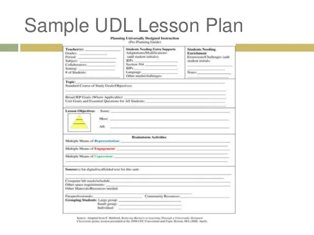 Working Groups Lesson Plan
