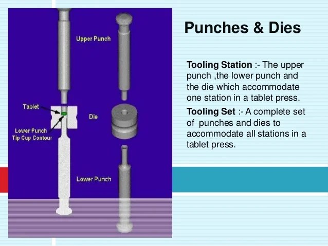Working Of Tablet Punching Machine