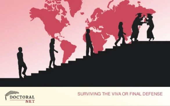 Survive your PhD Final Defense or Viva   2017 Exploiting Rapid Change in Technology Enhanced Learning     for Post Graduate  Education SURVIVING THE VIVA OR