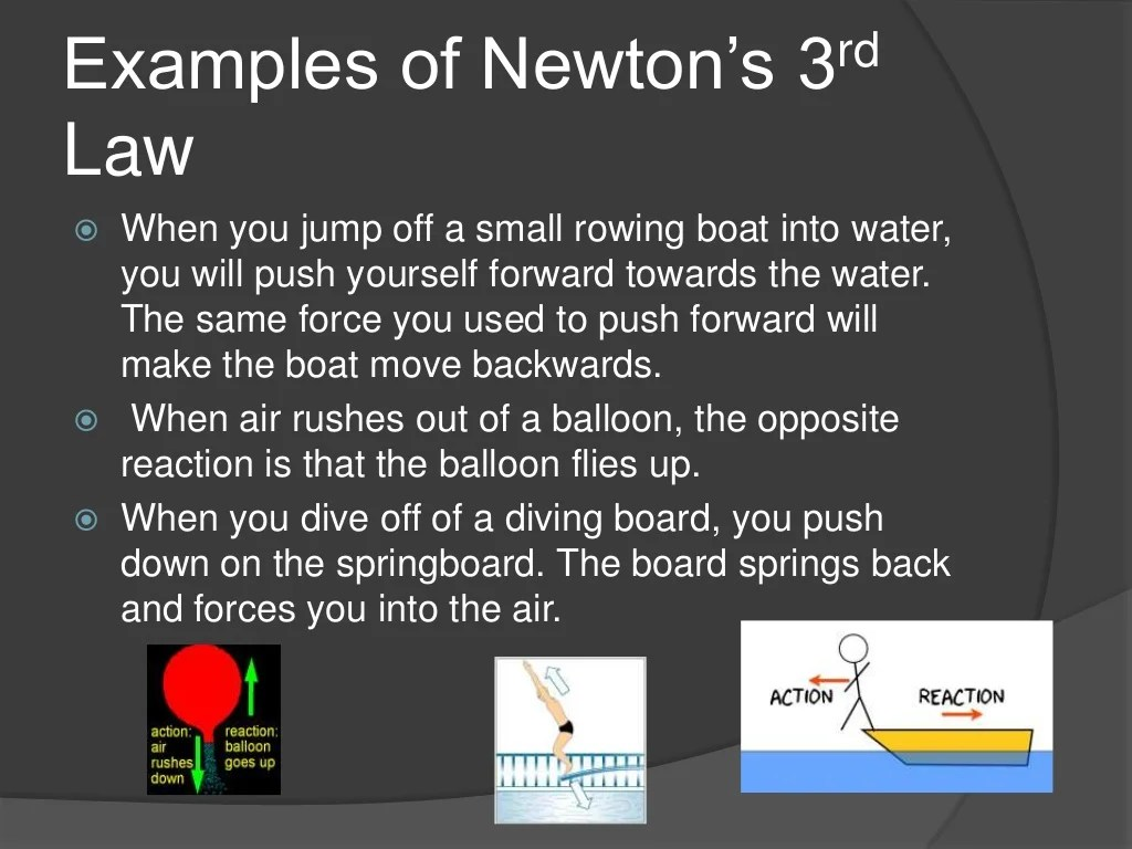 Newton S Laws Of Motion With Real Life Examples