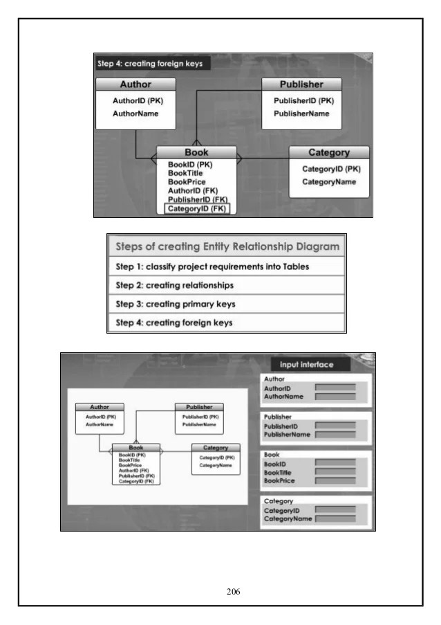 Nota database object query