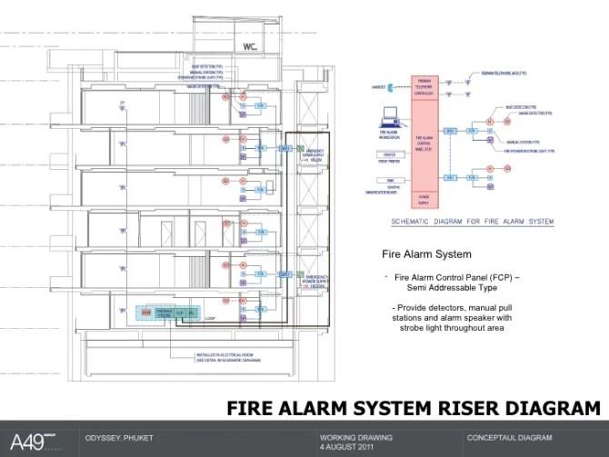 diagram wiring diagram fire alarm addressable full version
