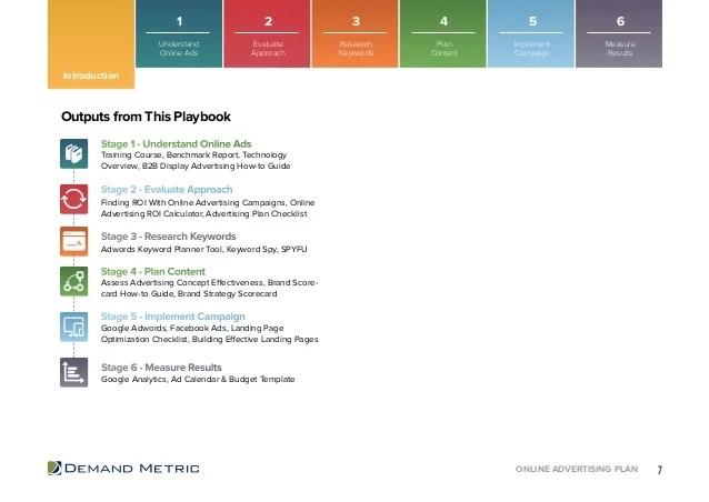 Online Advertising Plan Playbook