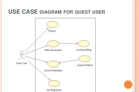 Hotel booking system use case diagram full hd maps locations use case diagram download scientific diagram use case diagram term itu smu group wikis team is use case diagram online cab booking system java project ccuart Image collections