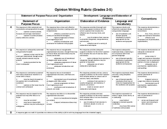 persuasive essay rubric high school