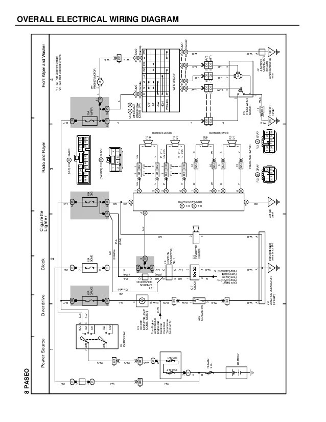 97 Toyota Camry Engine Diagram