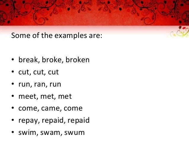 Past Participle Swim English