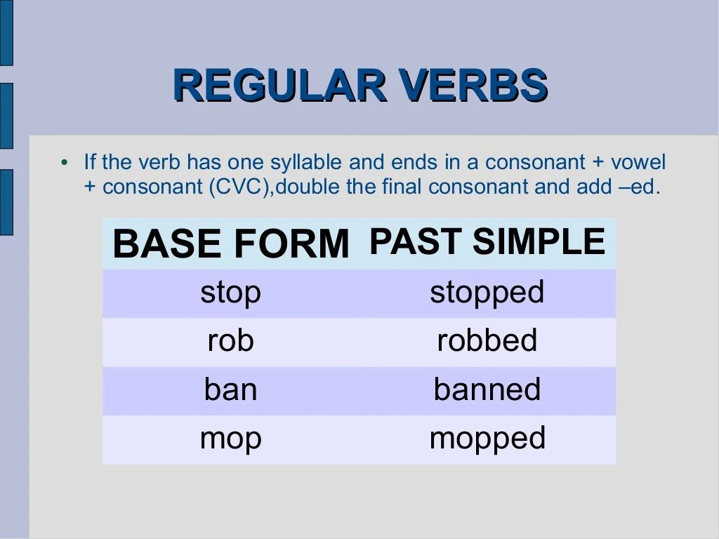 Past Simple Regular Verbs Rules Amp Examples