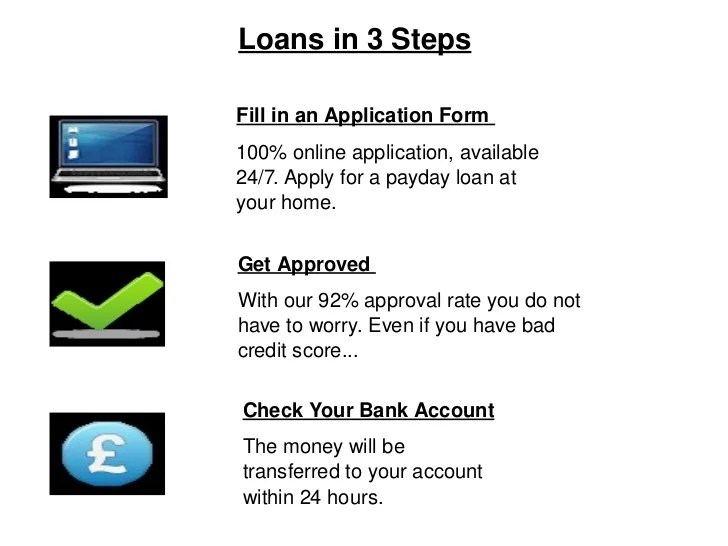 tips on how to accomplish payday financial products