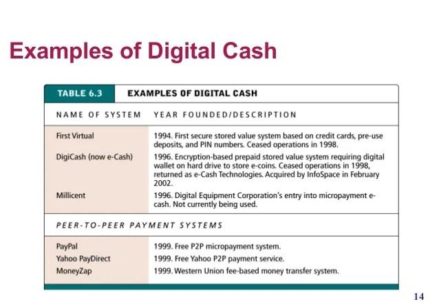Image Result For Credit Card Transfer