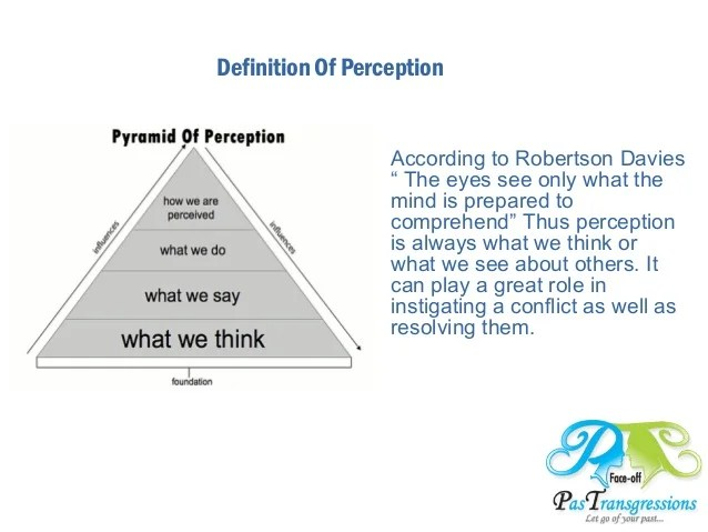 Perception : Its Role During Conflict Resolution