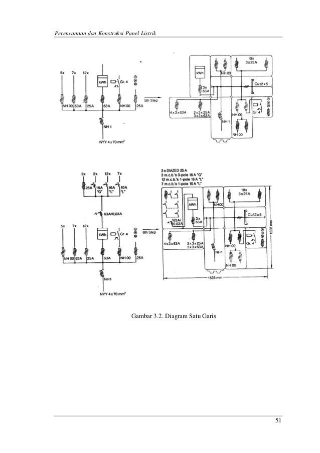 Perencanaan kontruksi panel_listrik