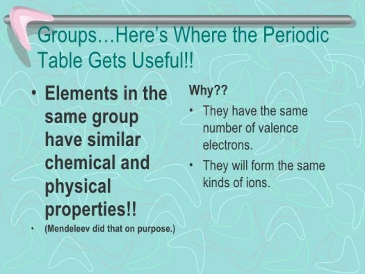 Periodic table 8th grade ppt periodic diagrams science periodic table ppt urtaz Choice Image