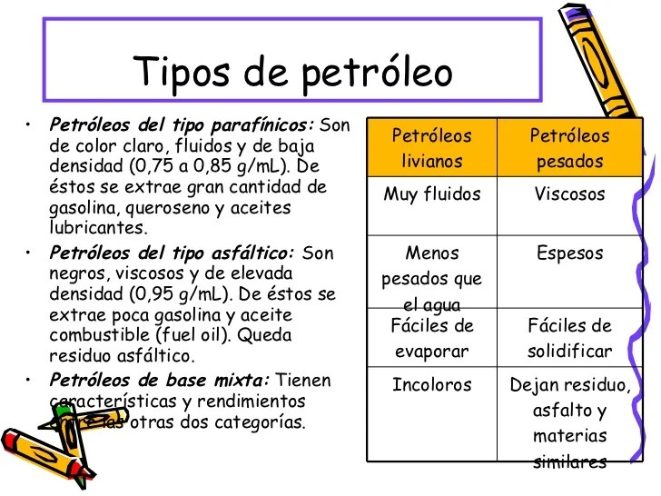 Resultado de imagen para TIPOS DE PETROLEO