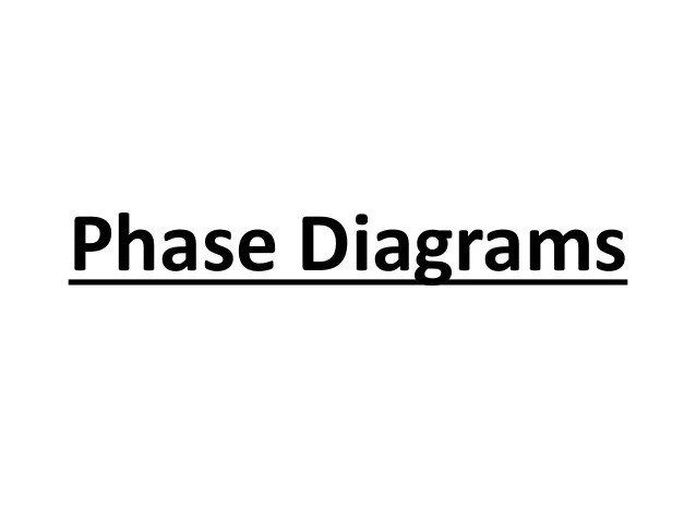 ironiron carbide Phase diagrams